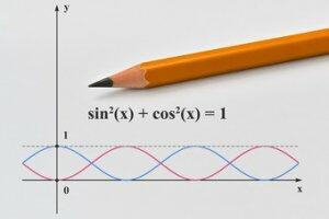 Extensão em Funções Matemáticas